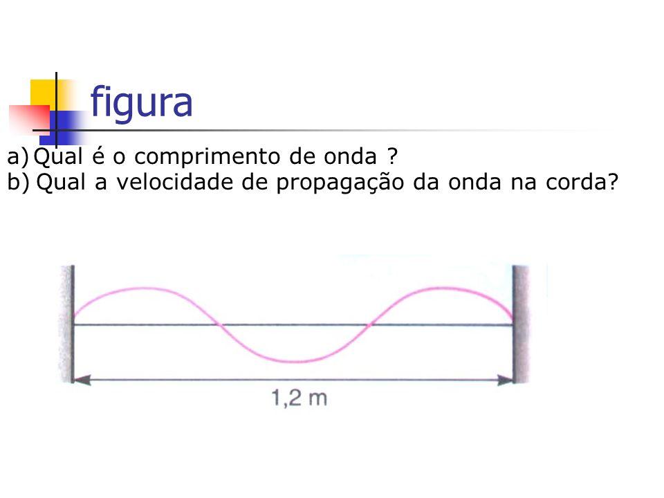 figura a) Qual é o comprimento de onda ? b) Qual a velocidade de propagação da onda na corda?