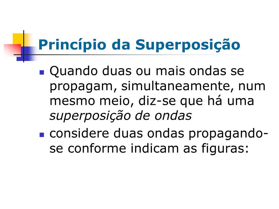 Princípio da Superposição Quando duas ou mais ondas se propagam, simultaneamente, num mesmo meio, diz-se que há uma superposição de ondas considere du