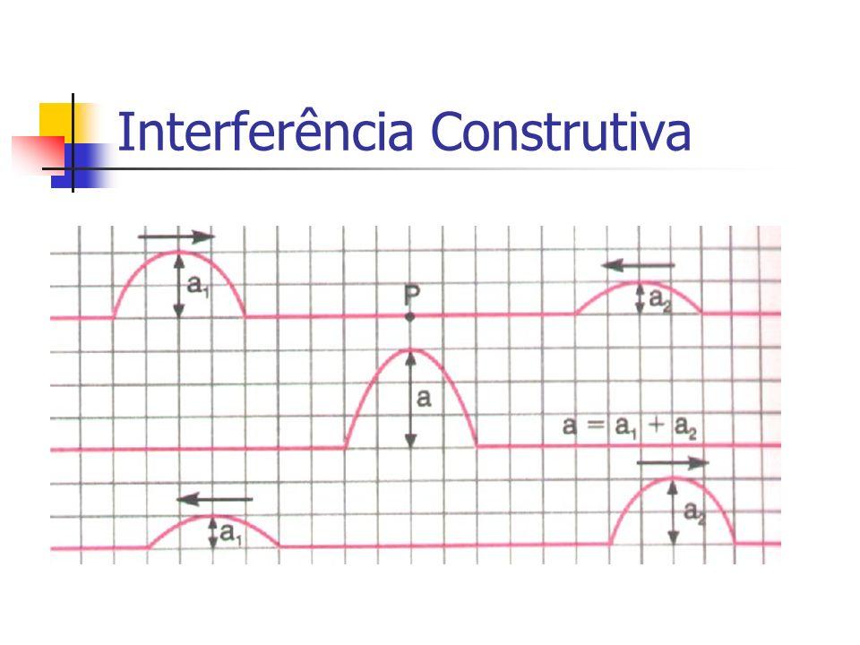 Interferência Construtiva