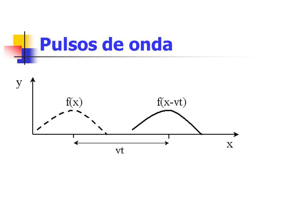 Onda Periódica Uma onda periódica é uma perturbação periódica que se move através de um meio Não ocorre propagação de matéria Os átomos individuais e as moléculas oscilam em torno das suas posições de equilíbrio A posição média delas não se alteram À medida que elas interagem com os vizinhos, elas transferem parte da sua energia para elas