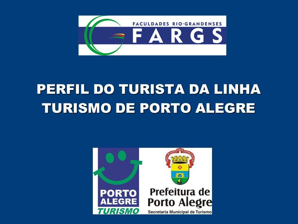 Porto Alegre, 4 de Julho de 2008. PERFIL DO TURISTA DA LINHA TURISMO DE PORTO ALEGRE