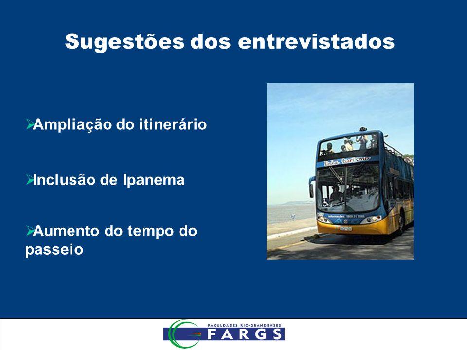 Sugestões dos entrevistados Ampliação do itinerário Inclusão de Ipanema Aumento do tempo do passeio