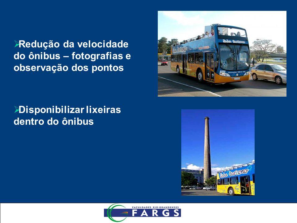 Redução da velocidade do ônibus – fotografias e observação dos pontos Disponibilizar lixeiras dentro do ônibus