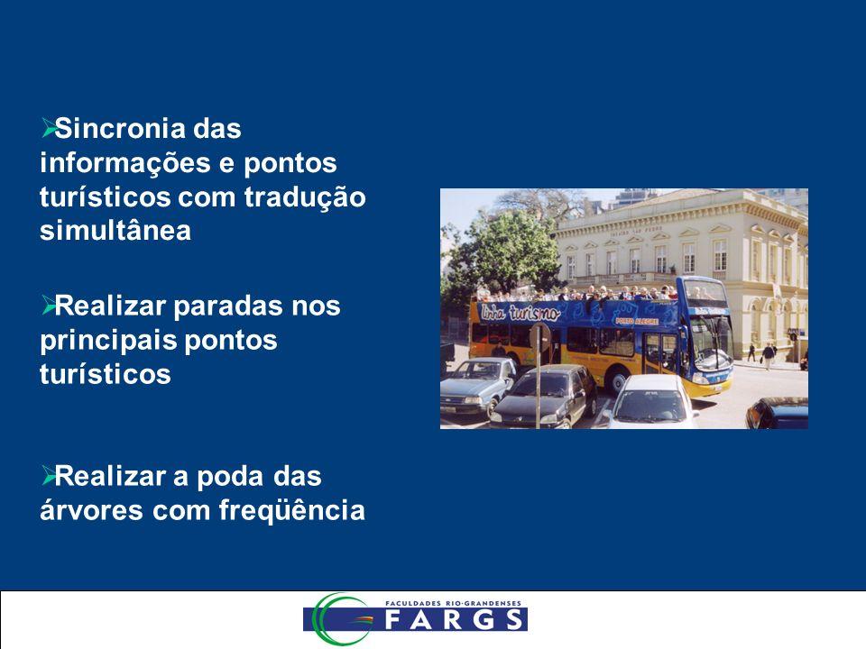 Sincronia das informações e pontos turísticos com tradução simultânea Realizar paradas nos principais pontos turísticos Realizar a poda das árvores com freqüência