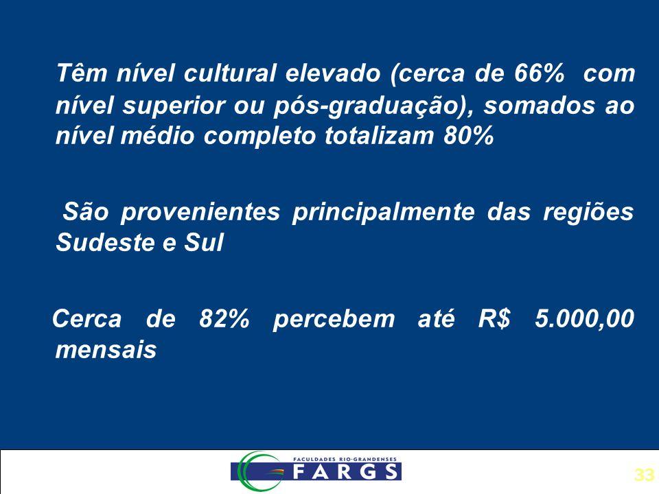 33 Têm nível cultural elevado (cerca de 66% com nível superior ou pós-graduação), somados ao nível médio completo totalizam 80% São provenientes principalmente das regiões Sudeste e Sul Cerca de 82% percebem até R$ 5.000,00 mensais