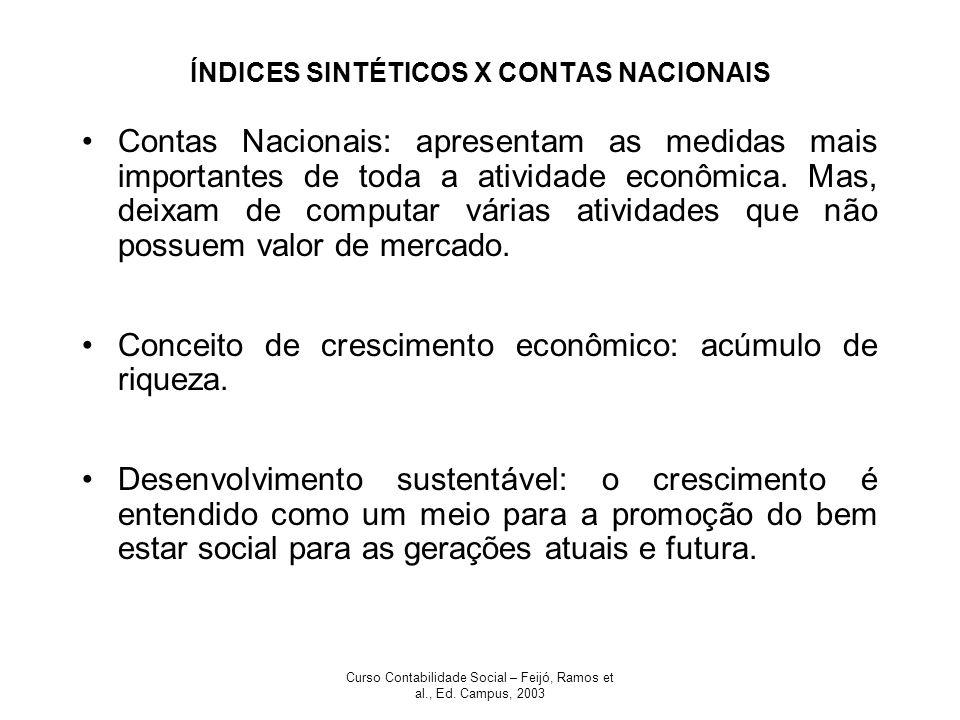Curso Contabilidade Social – Feijó, Ramos et al., Ed. Campus, 2003 ÍNDICES SINTÉTICOS X CONTAS NACIONAIS Contas Nacionais: apresentam as medidas mais