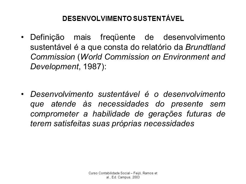 Curso Contabilidade Social – Feijó, Ramos et al., Ed. Campus, 2003 DESENVOLVIMENTO SUSTENTÁVEL Definição mais freqüente de desenvolvimento sustentável
