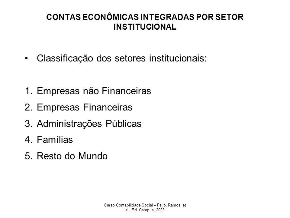 Curso Contabilidade Social – Feijó, Ramos et al., Ed. Campus, 2003 CONTA DE USO DA RENDA