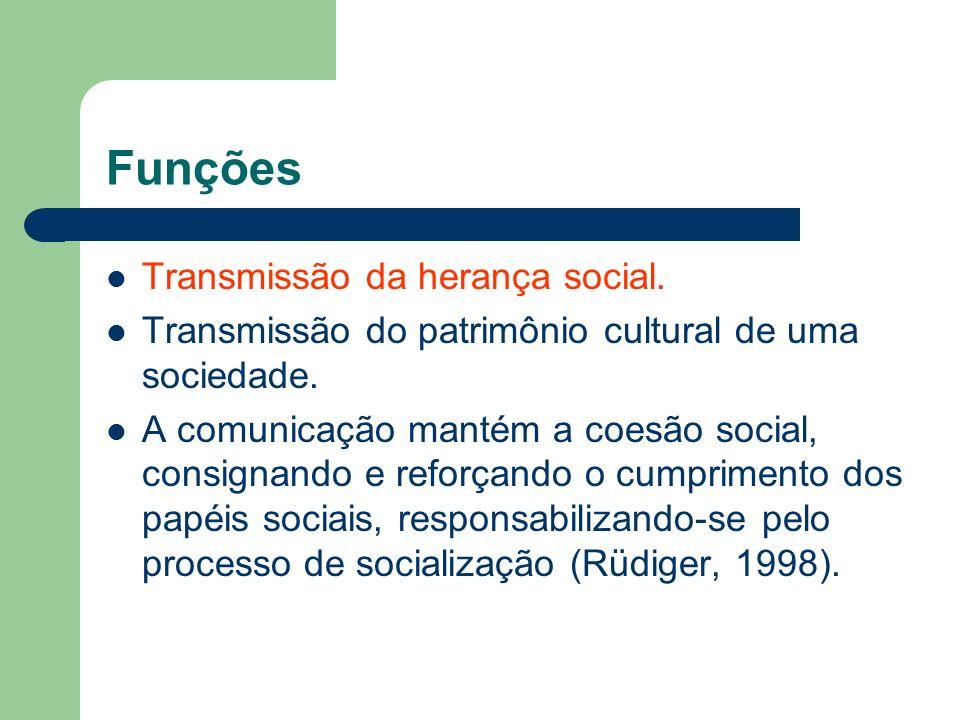 Funções Transmissão da herança social. Transmissão do patrimônio cultural de uma sociedade. A comunicação mantém a coesão social, consignando e reforç