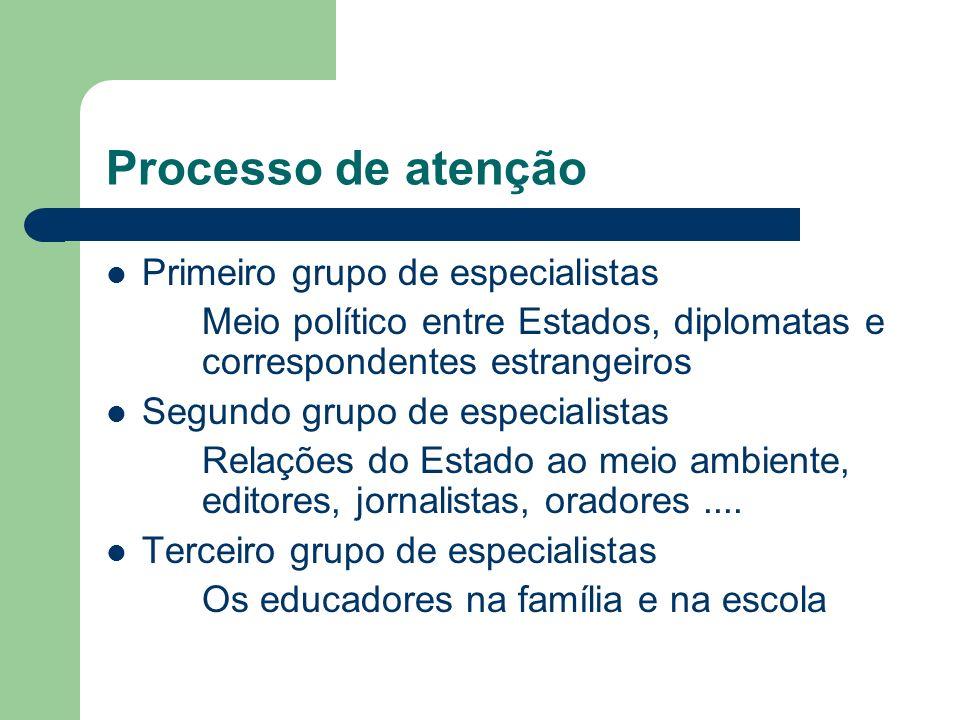 Processo de atenção Primeiro grupo de especialistas Meio político entre Estados, diplomatas e correspondentes estrangeiros Segundo grupo de especialis