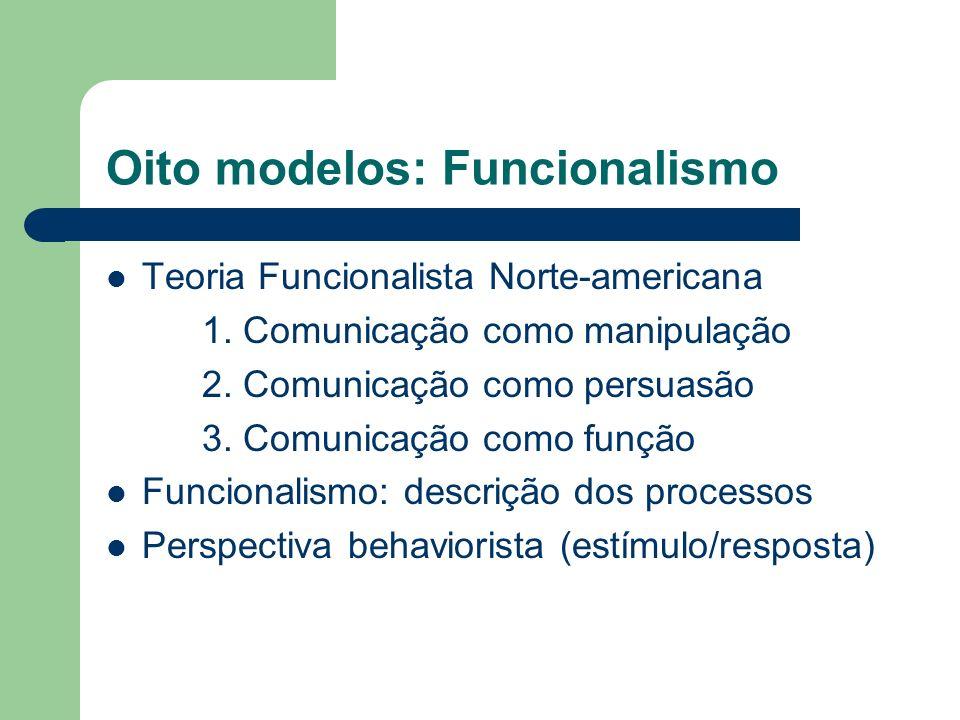 Oito modelos: Funcionalismo Teoria Funcionalista Norte-americana 1. Comunicação como manipulação 2. Comunicação como persuasão 3. Comunicação como fun