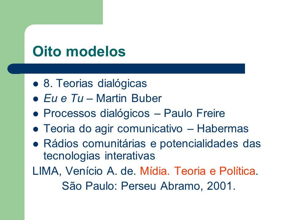Oito modelos 8. Teorias dialógicas Eu e Tu – Martin Buber Processos dialógicos – Paulo Freire Teoria do agir comunicativo – Habermas Rádios comunitári