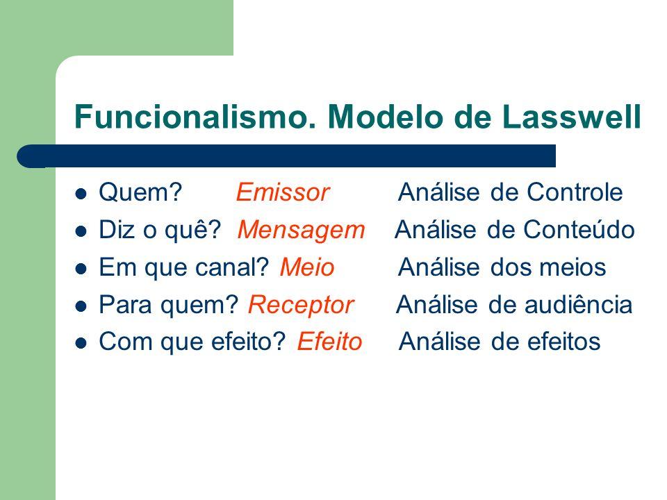 Comunicação de Massa 6.Terceira função: Propaganda com objetivos sociais Três condições: 6.1.