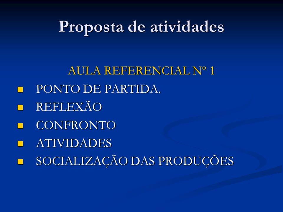 Proposta de atividades AULA REFERENCIAL Nº 1 PONTO DE PARTIDA. PONTO DE PARTIDA. REFLEXÃO REFLEXÃO CONFRONTO CONFRONTO ATIVIDADES ATIVIDADES SOCIALIZA
