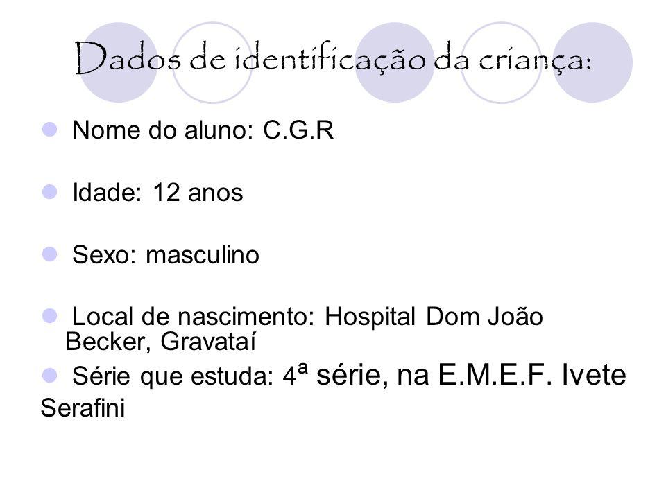 Dados de identificação da criança: Nome do aluno: C.G.R Idade: 12 anos Sexo: masculino Local de nascimento: Hospital Dom João Becker, Gravataí Série q