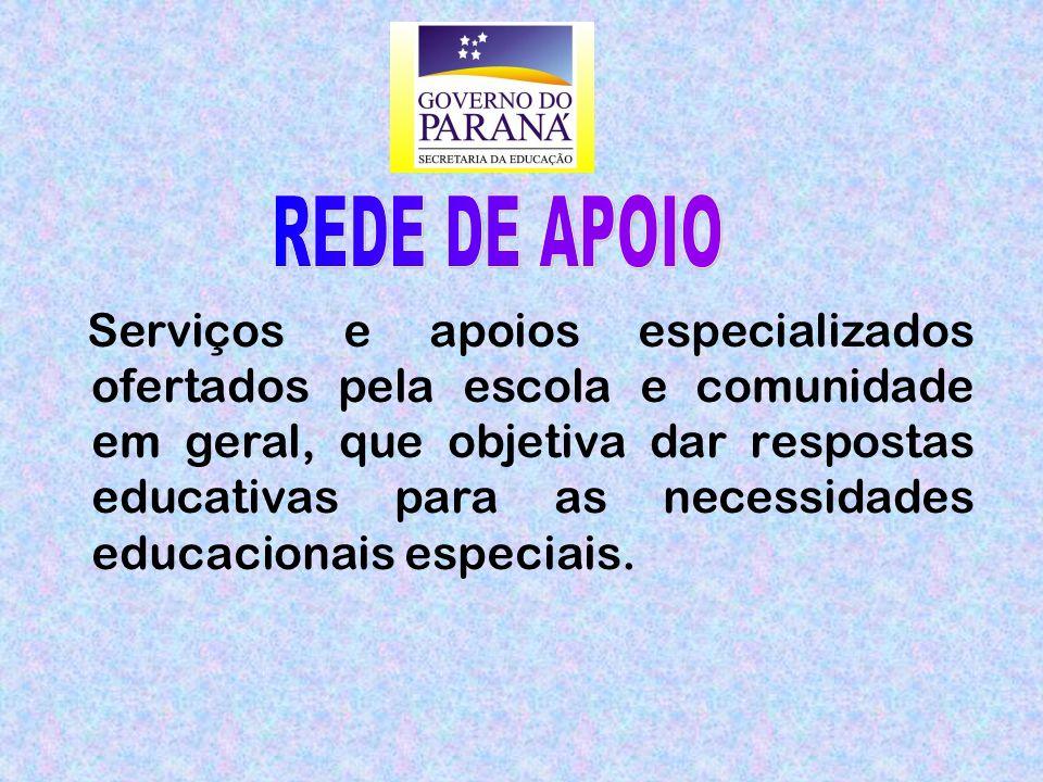Serviços e apoios especializados ofertados pela escola e comunidade em geral, que objetiva dar respostas educativas para as necessidades educacionais