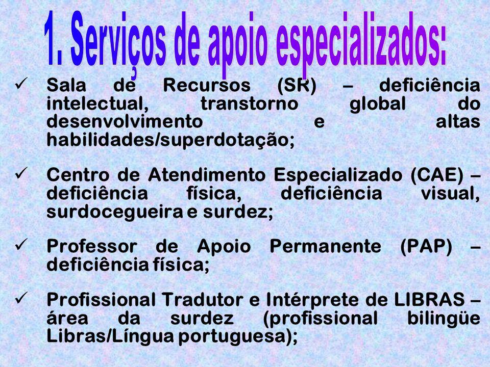 Sala de Recursos (SR) – deficiência intelectual, transtorno global do desenvolvimento e altas habilidades/superdotação; Centro de Atendimento Especial