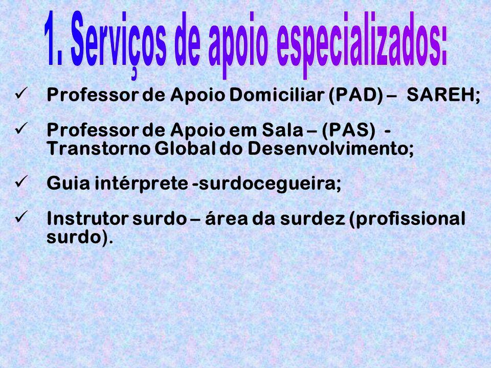 Professor de Apoio Domiciliar (PAD) – SAREH; Professor de Apoio em Sala – (PAS) - Transtorno Global do Desenvolvimento; Guia intérprete -surdocegueira; Instrutor surdo – área da surdez (profissional surdo).