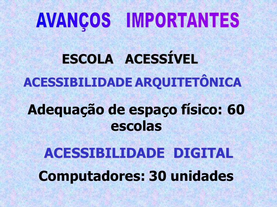 ESCOLA ACESSÍVEL ACESSIBILIDADE ARQUITETÔNICA Adequação de espaço físico: 60 escolas ACESSIBILIDADE DIGITAL Computadores: 30 unidades