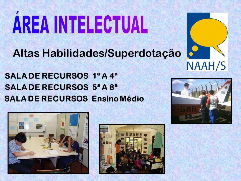 SALA DE RECURSOS 1ª A 4ª SALA DE RECURSOS 5ª A 8ª Altas Habilidades/Superdotação SALA DE RECURSOS Ensino Médio