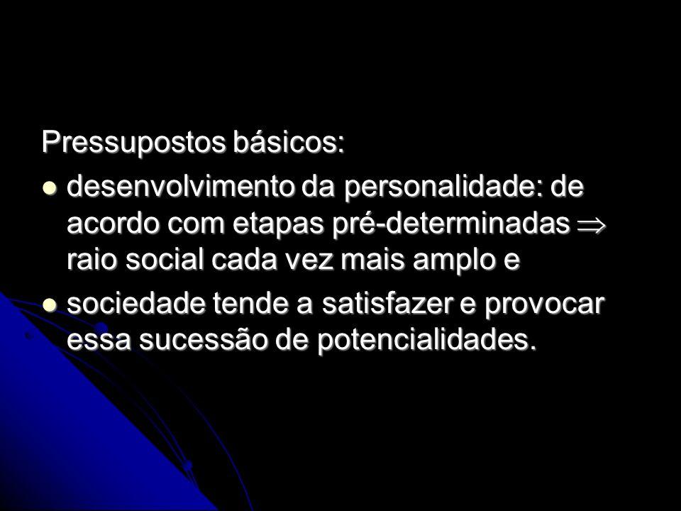 Pressupostos básicos: desenvolvimento da personalidade: de acordo com etapas pré-determinadas raio social cada vez mais amplo e desenvolvimento da per