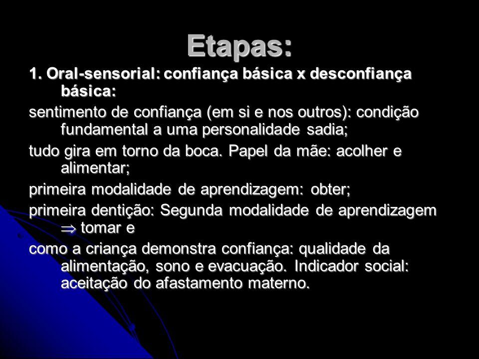 Etapas: 1. Oral-sensorial: confiança básica x desconfiança básica: sentimento de confiança (em si e nos outros): condição fundamental a uma personalid