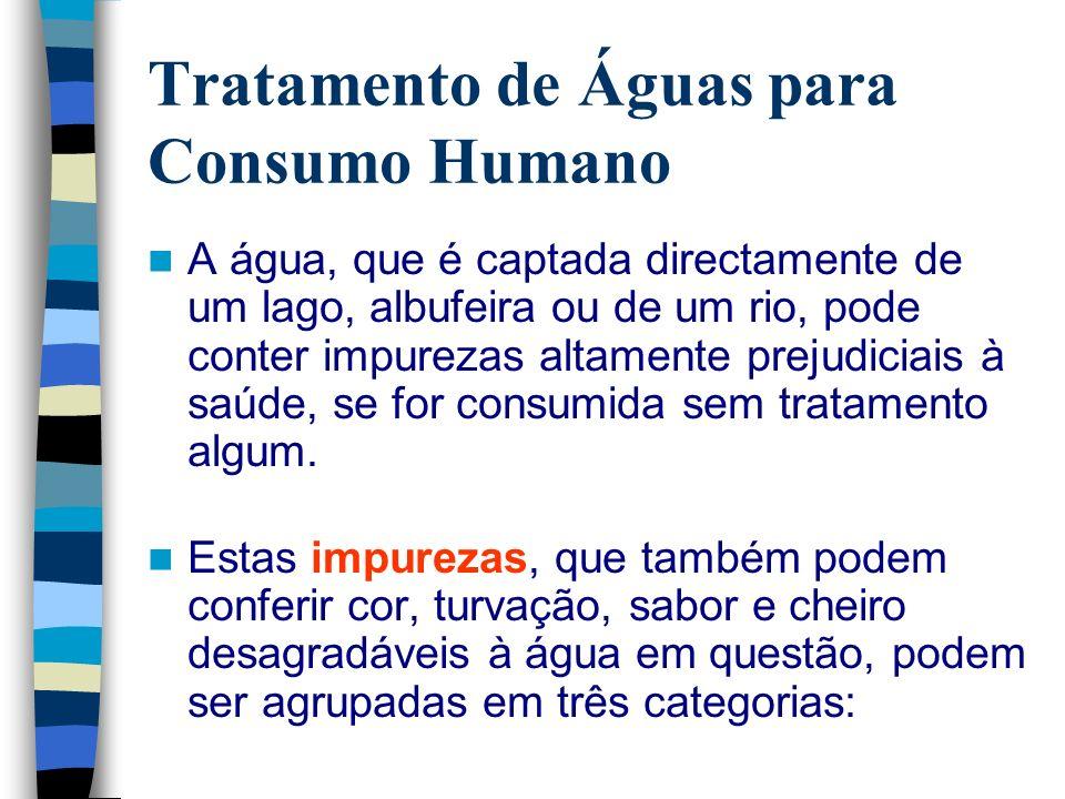 Tratamento de Águas para Consumo Humano FÍSICAS - se forem substâncias que não estão dissolvidos na água e que se encontram em suspensão; QUÍMICAS - se forem substâncias que estão dissolvidas na água; BIOLÓGICAS - se forem vírus, bactérias, algas ou outros pequenos seres vivos.