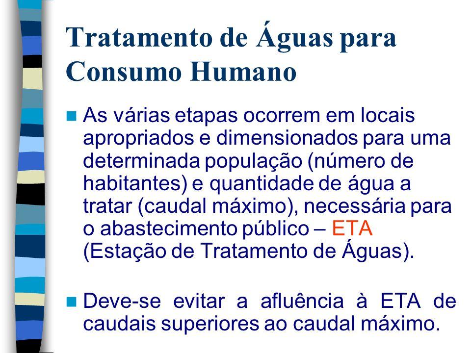 Tratamento de Águas para Consumo Humano As várias etapas ocorrem em locais apropriados e dimensionados para uma determinada população (número de habit