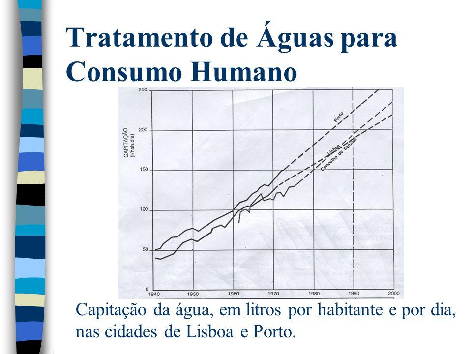 Tratamento de Águas para Consumo Humano Mistura Rápida: - Remoção da Dureza ou Amaciamento; - Correcção da Acidez (Agressividade); Coagulação / Floculação; Sedimentação (Decantação); Filtração; Desinfecção; Fluoretação; Tratamento de Águas Residuais.