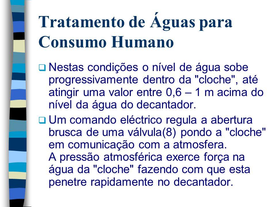 Tratamento de Águas para Consumo Humano Nestas condições o nível de água sobe progressivamente dentro da