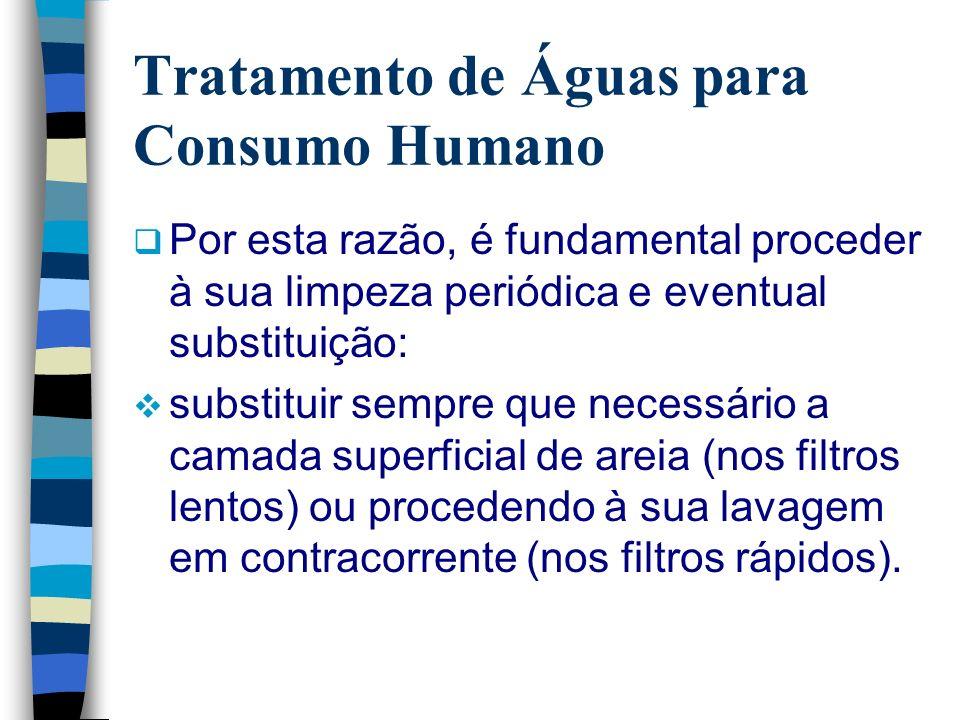 Tratamento de Águas para Consumo Humano Por esta razão, é fundamental proceder à sua limpeza periódica e eventual substituição: substituir sempre que