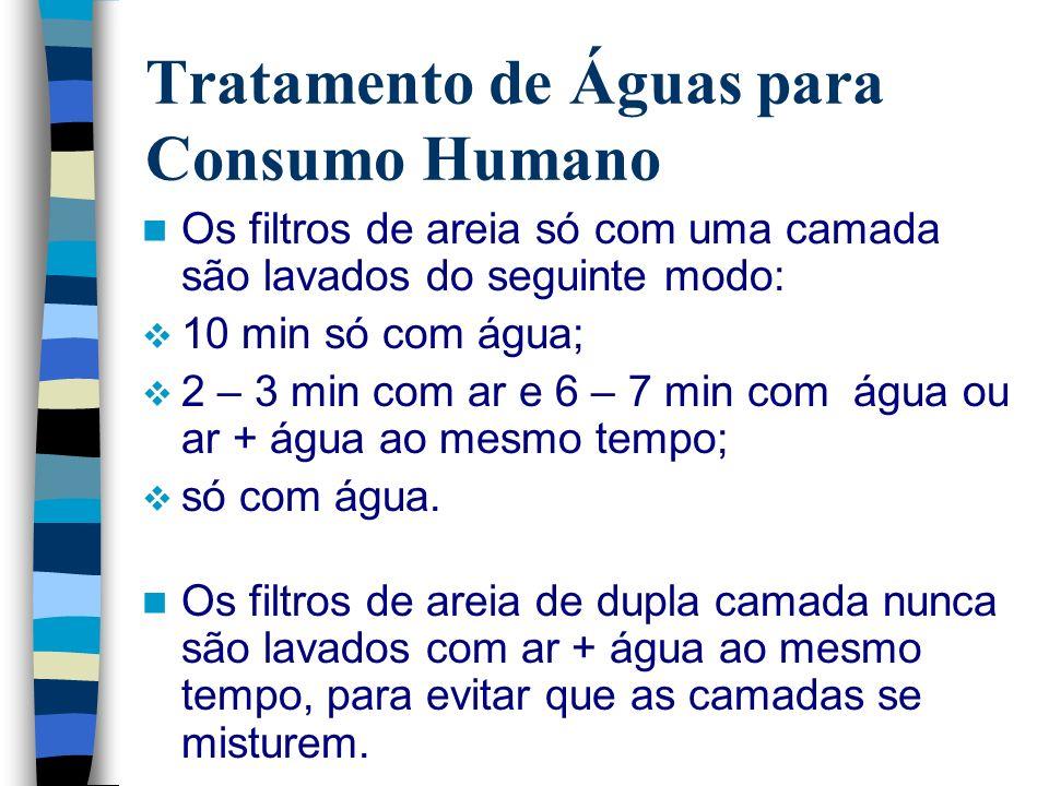 Tratamento de Águas para Consumo Humano Os filtros de areia só com uma camada são lavados do seguinte modo: 10 min só com água; 2 – 3 min com ar e 6 –
