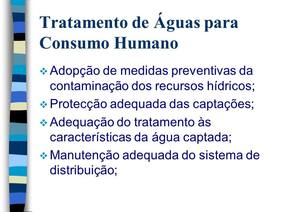 Tratamento de Águas para Consumo Humano Adopção de medidas preventivas da contaminação dos recursos hídricos; Protecção adequada das captações; Adequa