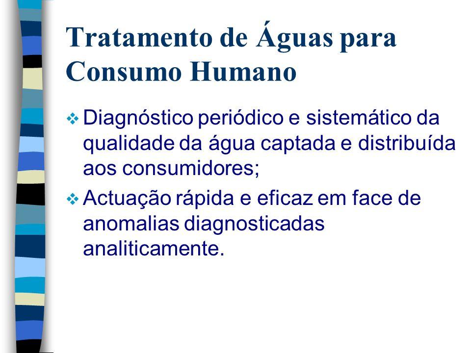 Tratamento de Águas para Consumo Humano Diagnóstico periódico e sistemático da qualidade da água captada e distribuída aos consumidores; Actuação rápi