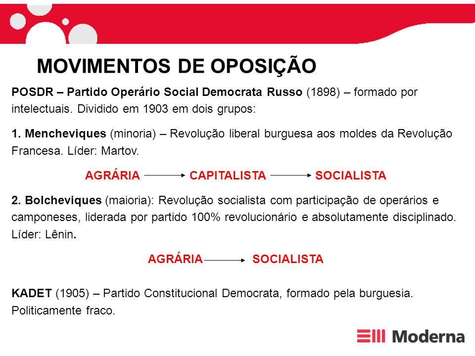 POSDR – Partido Operário Social Democrata Russo (1898) – formado por intelectuais. Dividido em 1903 em dois grupos: 1. Mencheviques (minoria) – Revolu