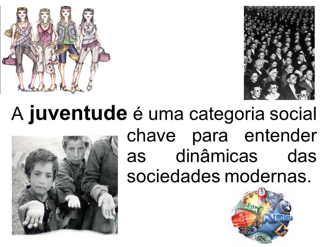 A juventude representa 20,1% da população brasileira Censo 2000 – IBGE (números aproximados) 15 a 19 – 18 milhões 20 a 24 – 16,1milhões Total – 34,1 milhões
