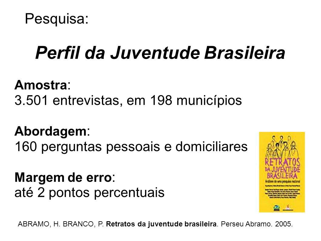 Pesquisa: Perfil da Juventude Brasileira Amostra : 3.501 entrevistas, em 198 municípios Abordagem : 160 perguntas pessoais e domiciliares Margem de er