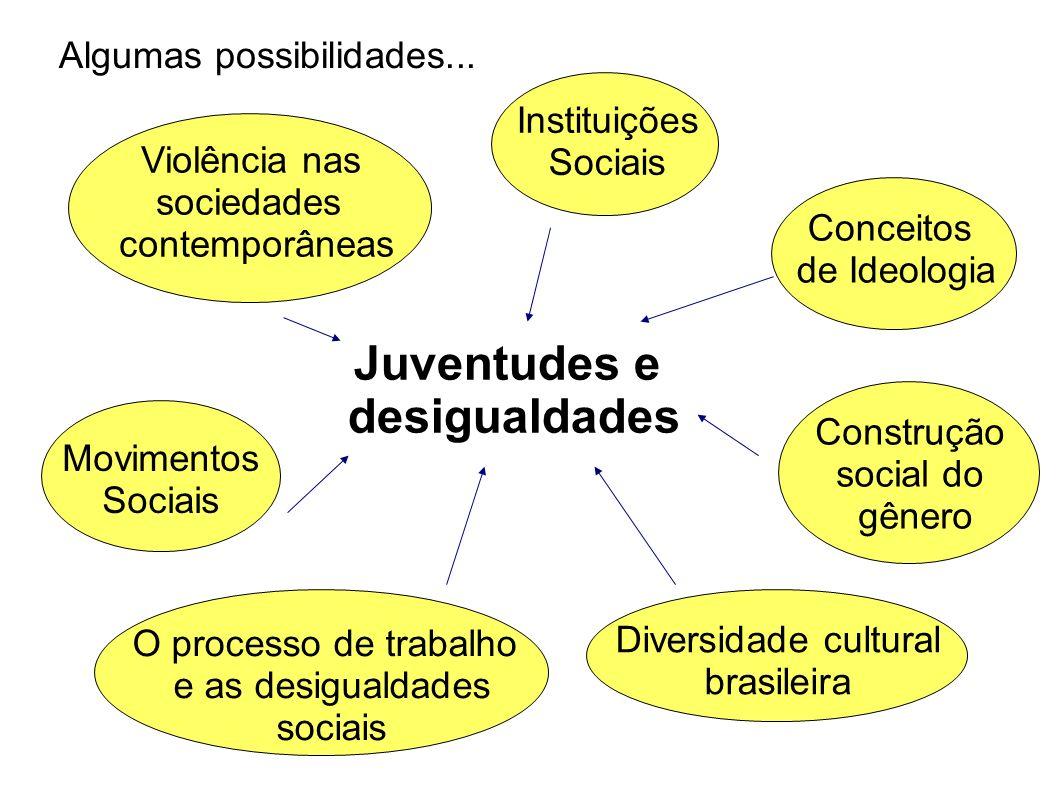 Juventudes e desigualdades Movimentos Sociais Construção social do gênero Violência nas sociedades contemporâneas Diversidade cultural brasileira Conc