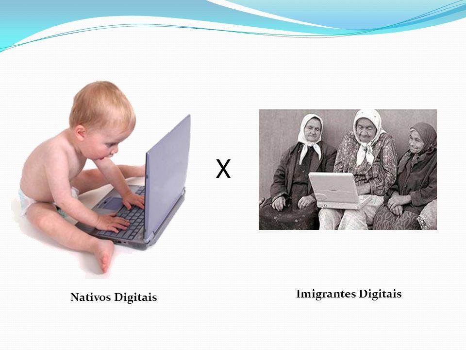 X Nativos Digitais Imigrantes Digitais