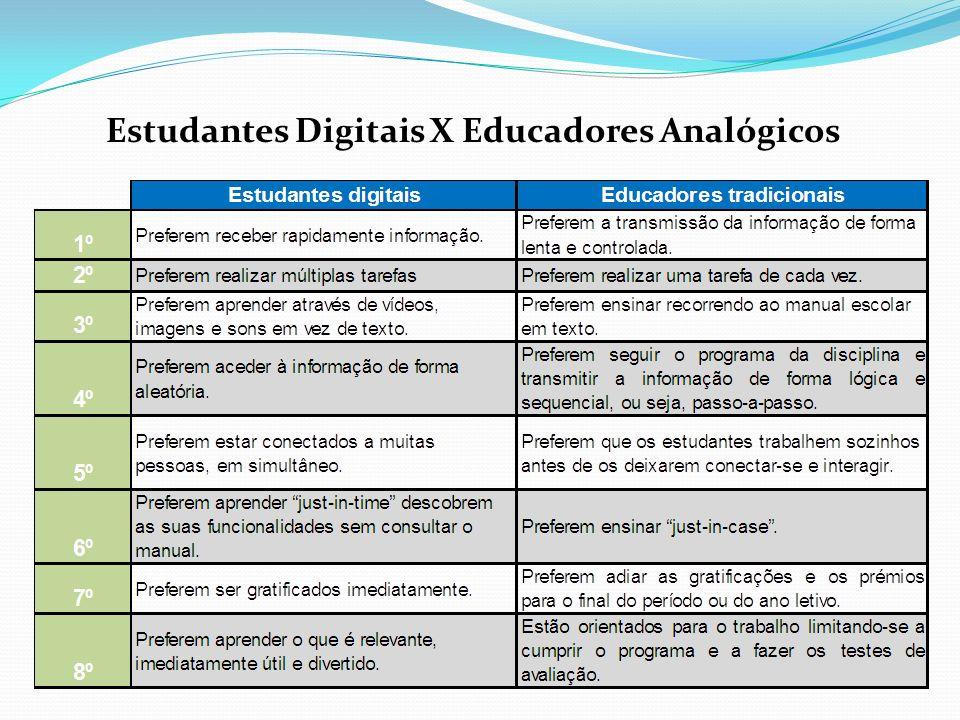 Estudantes Digitais X Educadores Analógicos