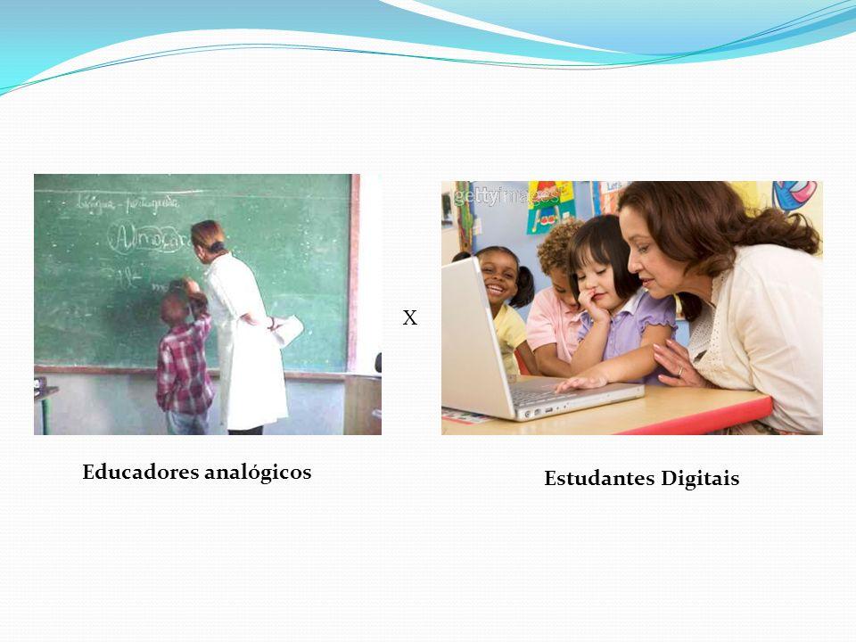 Educadores analógicos Estudantes Digitais X