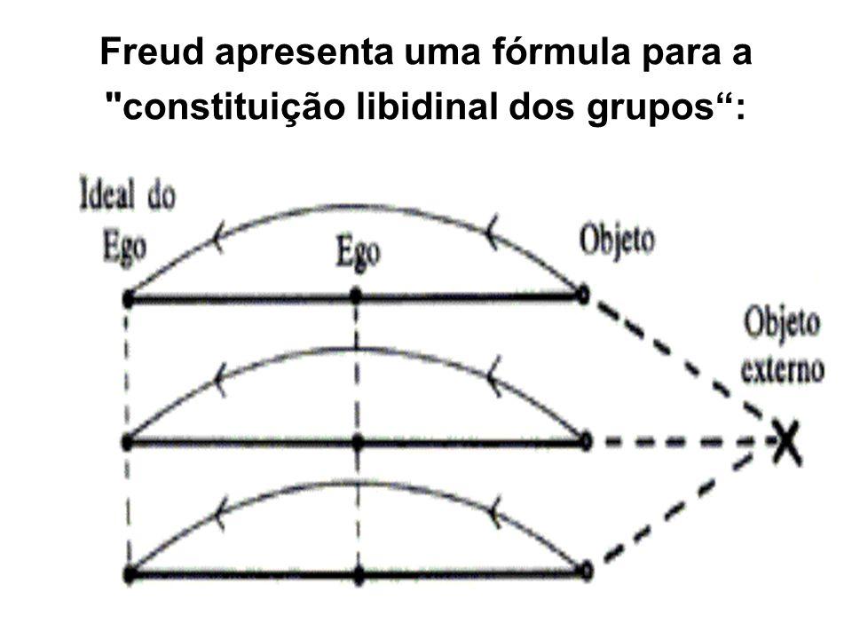 Freud apresenta uma fórmula para a