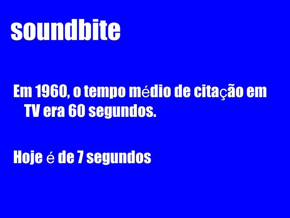 Em 1960, o tempo m é dio de cita ç ão em TV era 60 segundos. Hoje é de 7 segundos soundbite