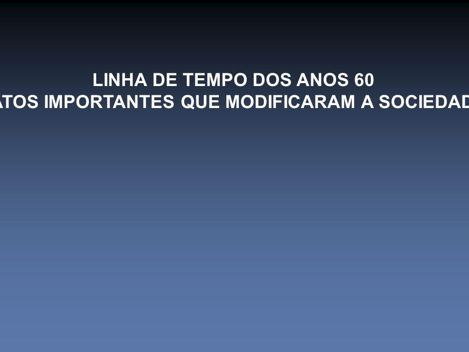 LINHA DE TEMPO DOS ANOS 60 FATOS IMPORTANTES QUE MODIFICARAM A SOCIEDADE