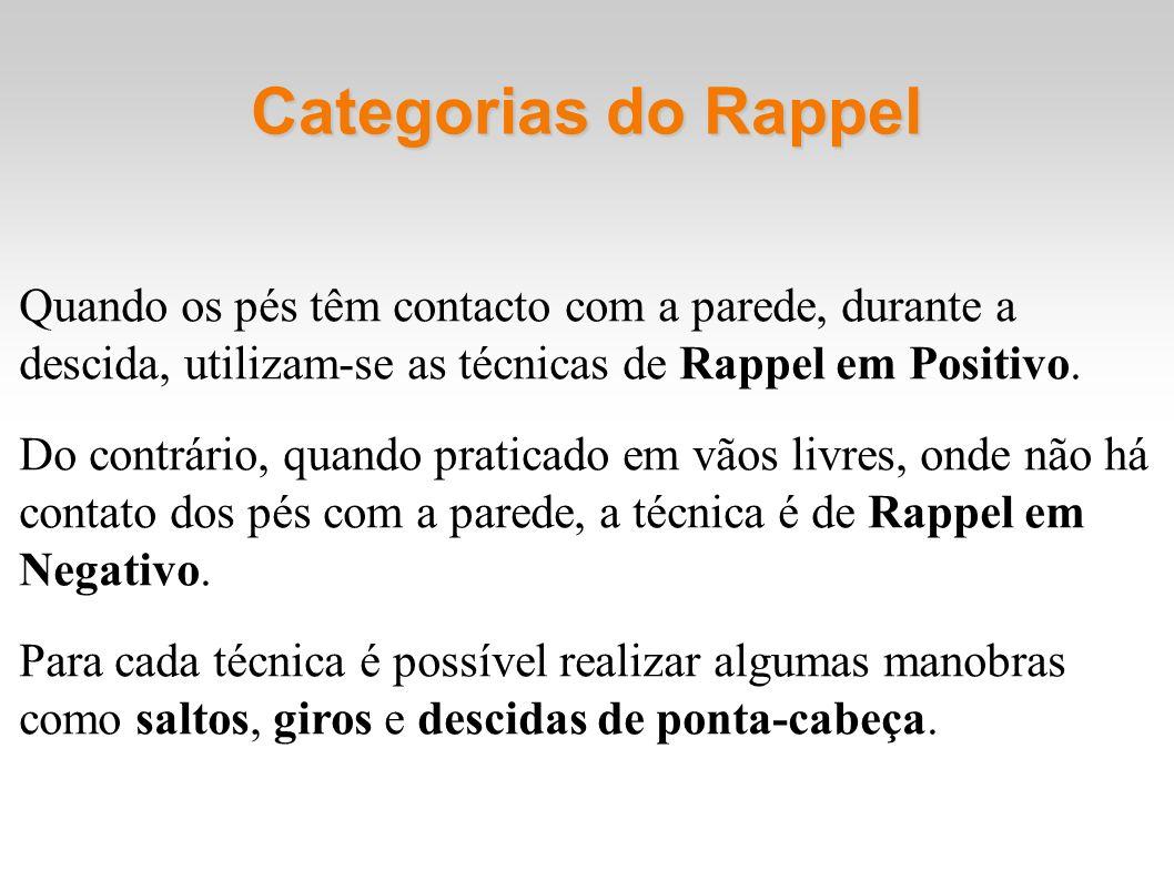 Categorias do Rappel Quando os pés têm contacto com a parede, durante a descida, utilizam-se as técnicas de Rappel em Positivo. Do contrário, quando p