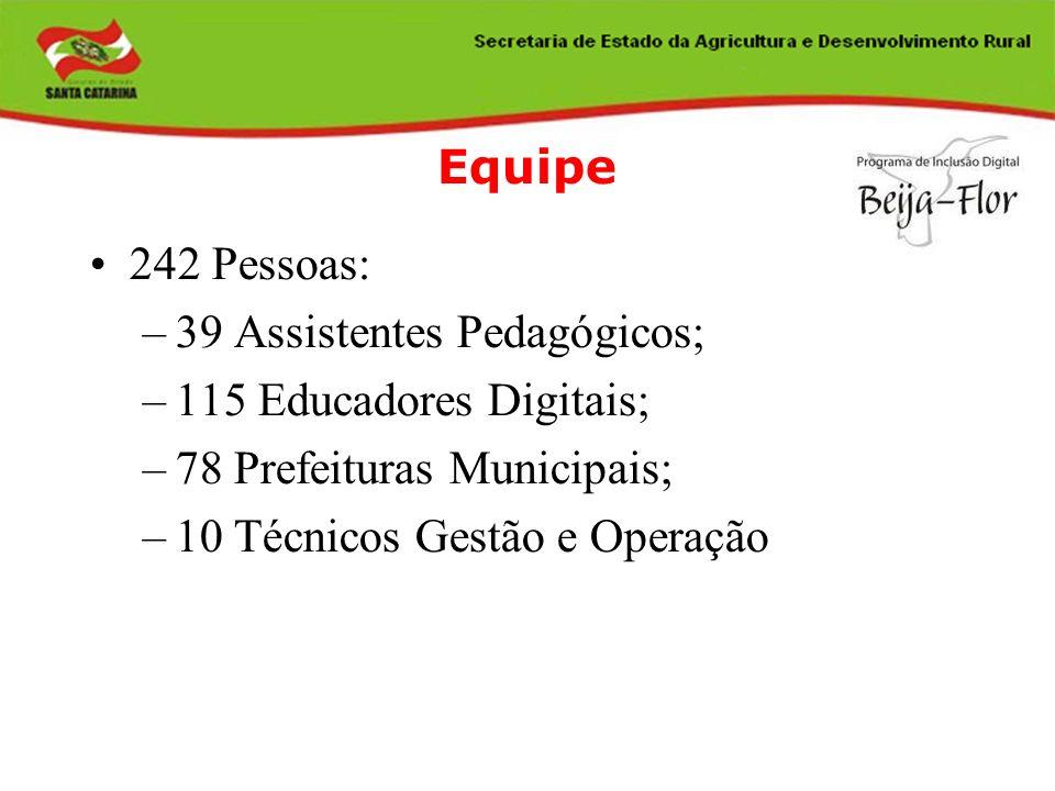 Equipe 242 Pessoas: –39 Assistentes Pedagógicos; –115 Educadores Digitais; –78 Prefeituras Municipais; –10 Técnicos Gestão e Operação