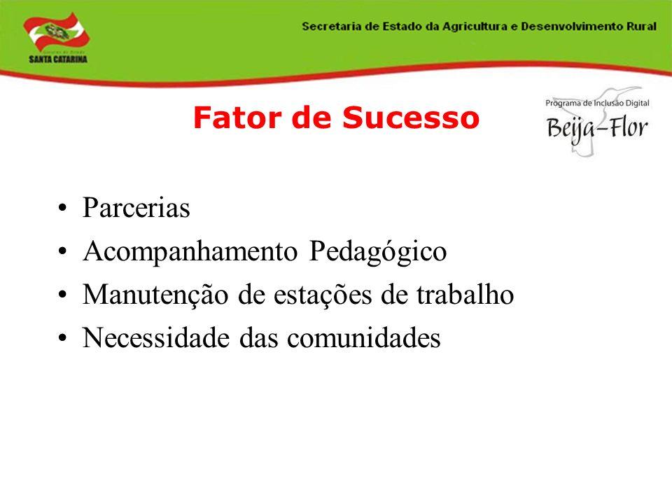 Fator de Sucesso Parcerias Acompanhamento Pedagógico Manutenção de estações de trabalho Necessidade das comunidades