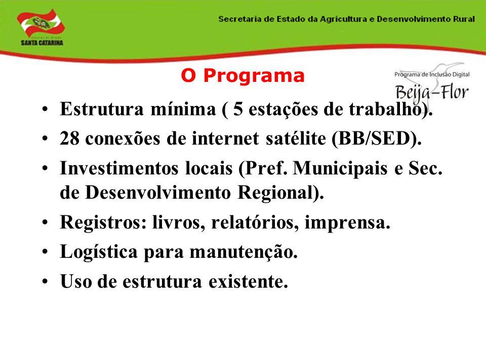 Estrutura mínima ( 5 estações de trabalho). 28 conexões de internet satélite (BB/SED). Investimentos locais (Pref. Municipais e Sec. de Desenvolviment