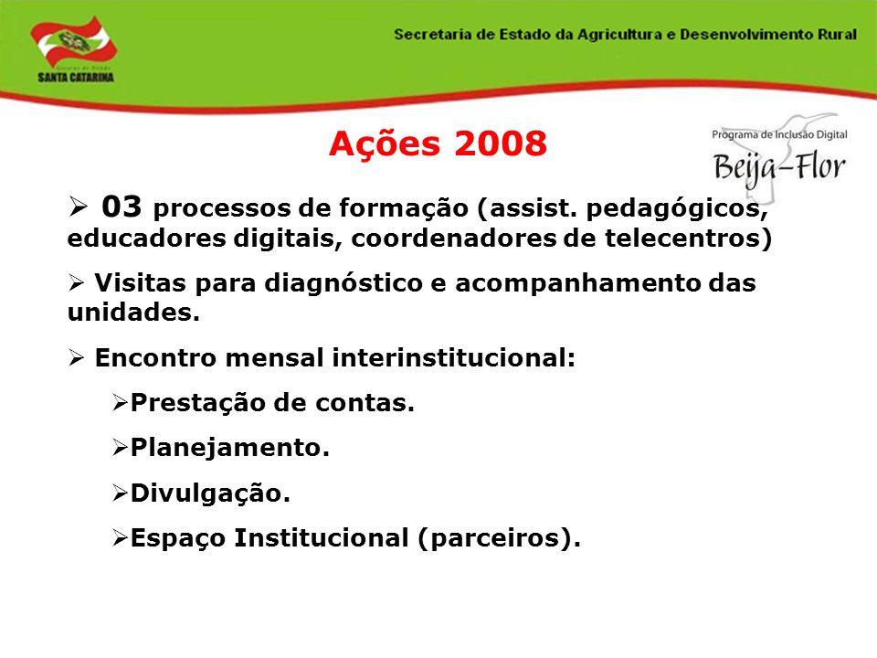 Ações 2008 03 processos de formação (assist. pedagógicos, educadores digitais, coordenadores de telecentros) Visitas para diagnóstico e acompanhamento