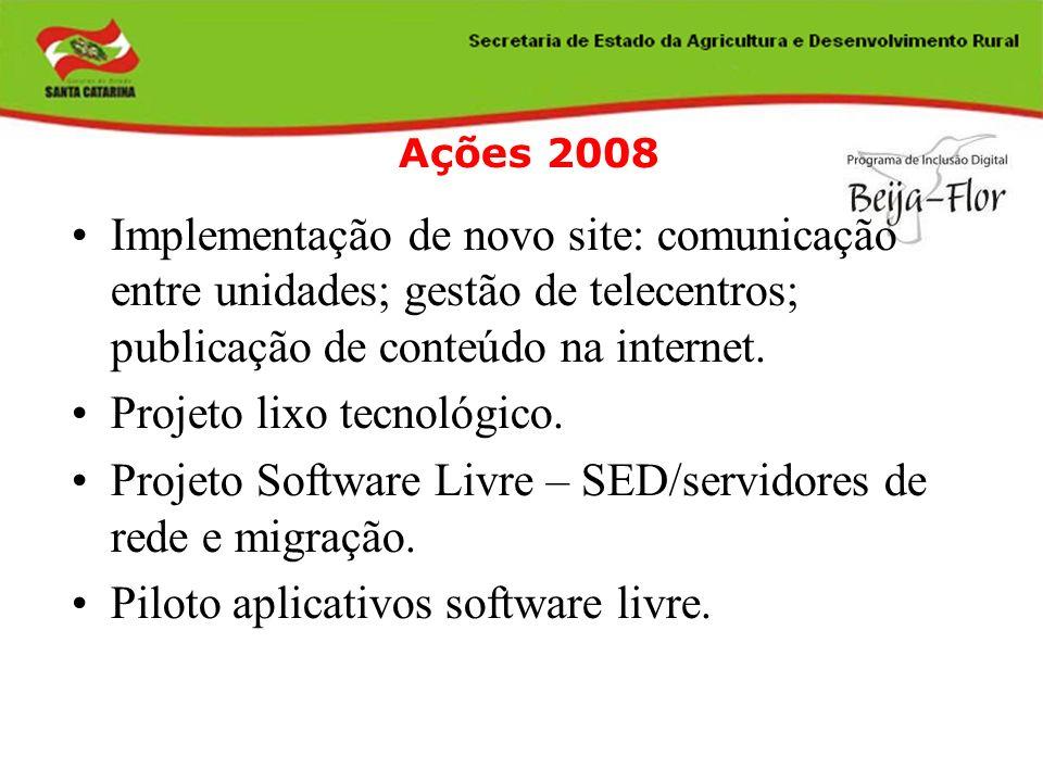 Ações 2008 Implementação de novo site: comunicação entre unidades; gestão de telecentros; publicação de conteúdo na internet. Projeto lixo tecnológico